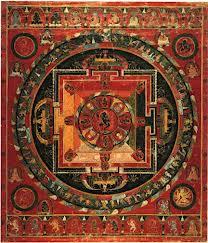 zodiac as archetype of the Self
